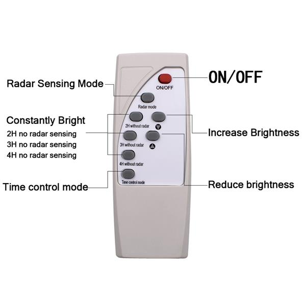 60W LED Solar Street Light Radar Induction Outdoor Wall Lamp + Remote