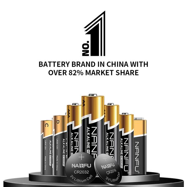 NANFU No Leakage Long Lasting AAA 48 Batteries [Ultra Power] Premium LR03 Alkaline Battery 1.5v Non Rechargeable Batteries for Clocks Remotes Games Controllers Toys Electronic Devices
