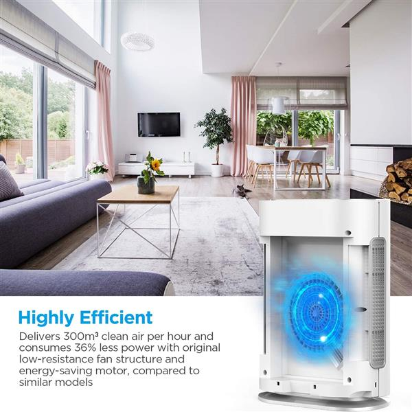 MOOKA True HEPA+ Air Purifier, large room to 540ft², Ionic & Sterilizer, Odor Eliminator Air Cleaner for Office & Home, Rid of Mold, Smoke, Odor