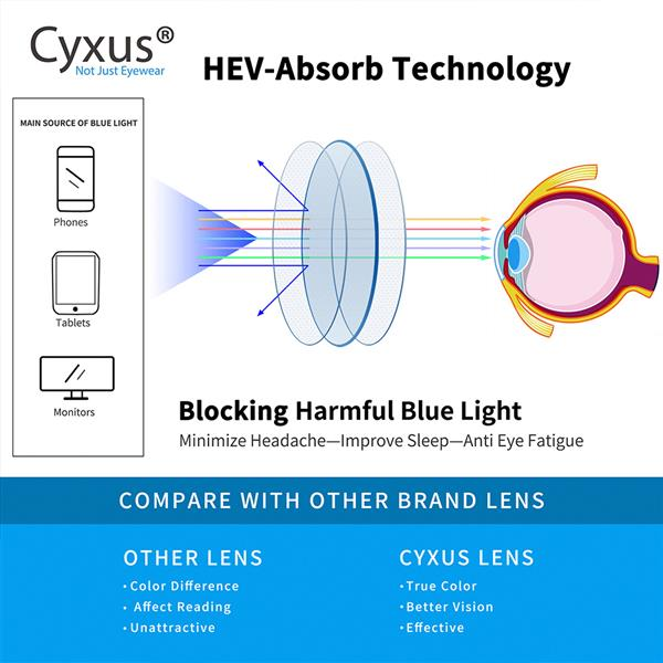 Cyxus Blue Light Blocking CP Glasses for Anti Eye Strain Headache Computer Use Eyewear, Unisex (8531T34, Crystal) Block Droplets