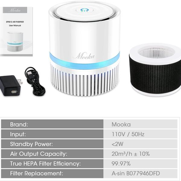 Ban on Amazon platform sales MOOKA 3-in-1 True HEPA Filter for Home, Air Cleaner for Bedroom & Office, Odor Eliminator for Allergies and Pets, Smoke, Dust, Mold, Available for
