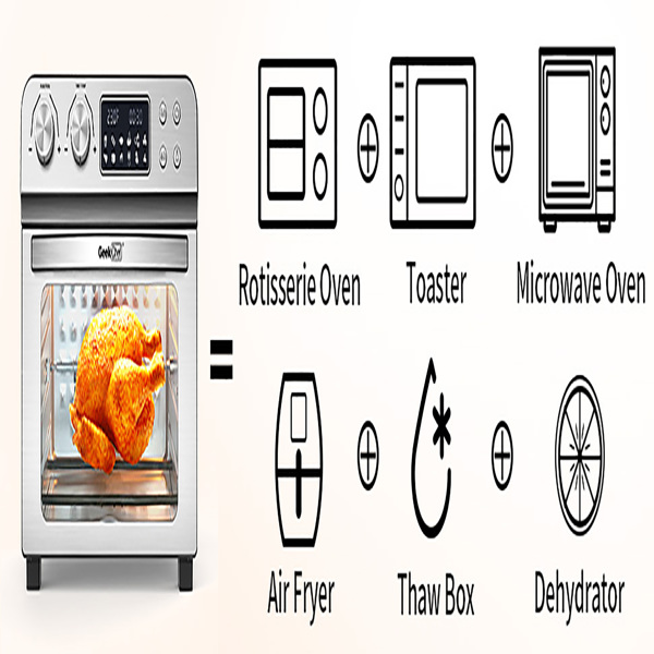 Air Fryer Toaster Oven, 24Quart LCD Countertop Convection Airfryer with Rotisserie and Dehydrator, Oil-Free, Include 6 Cooking Accessories and E-Recipe Book .Prohibit listing on amazon